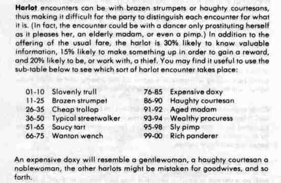 Dungeon Master's Guiden pahamainen taulukko erilaisille prostituoiduille.