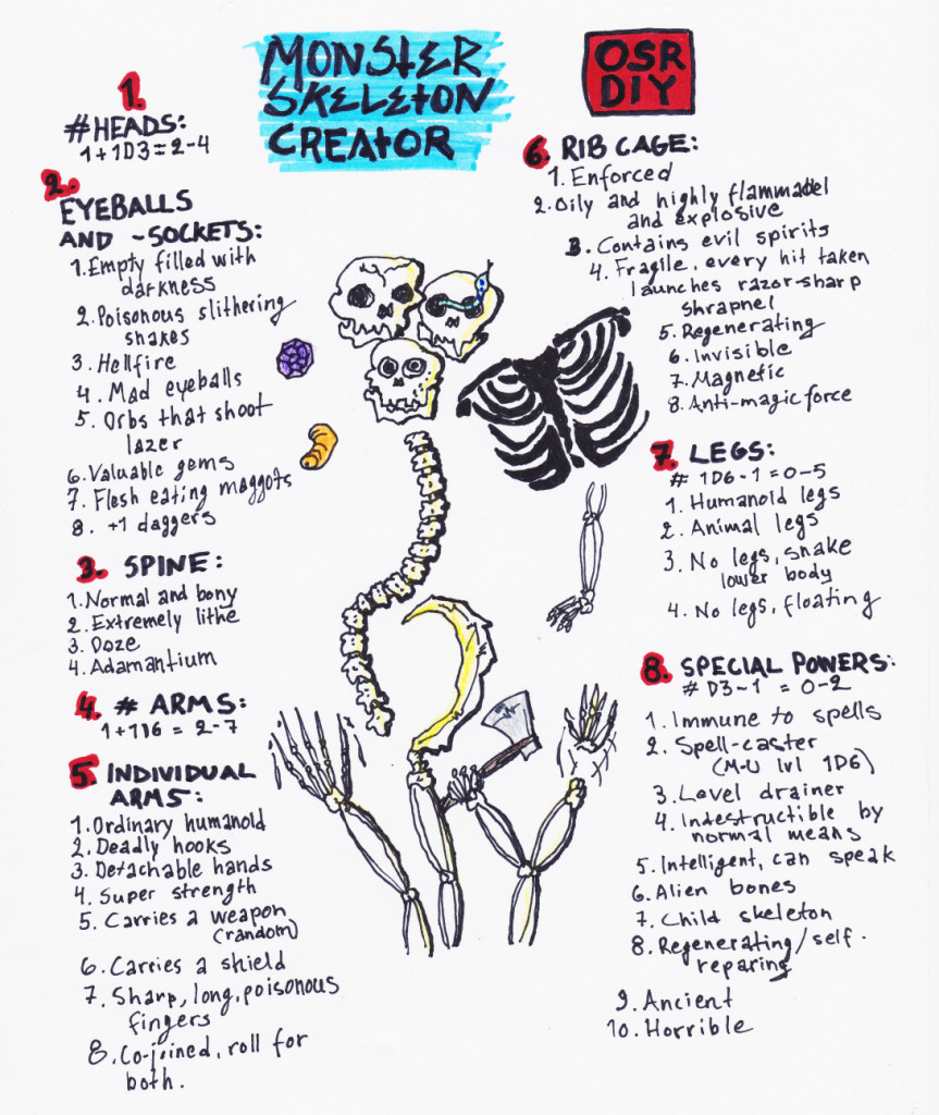 monster-skeleton-creator-p1